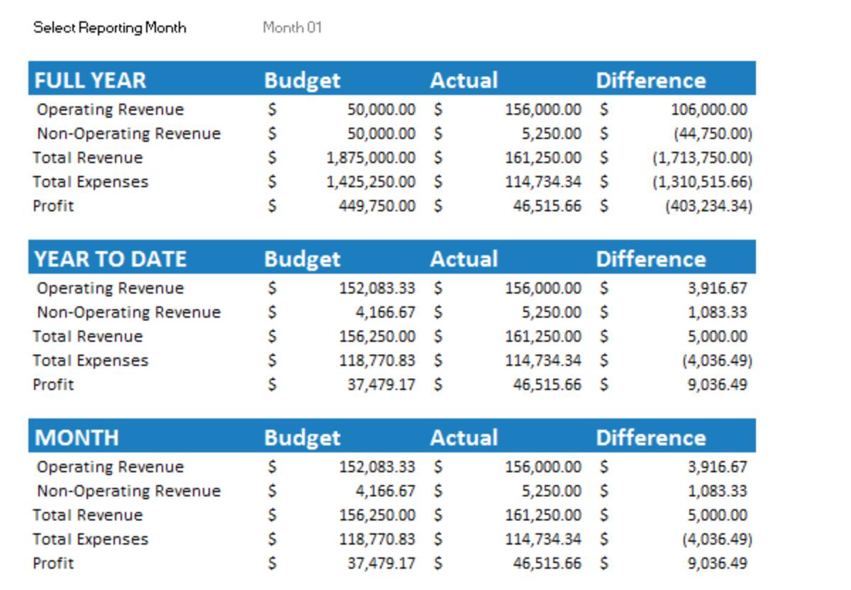 Trade Show Budget Spreadsheet Spreadshee Trade Show