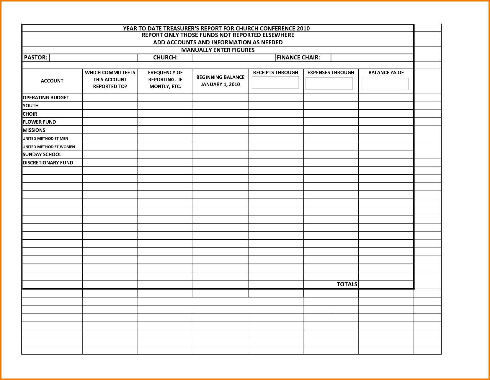 Treasurer S Report Excel Spreadsheet Throughout Treasurers