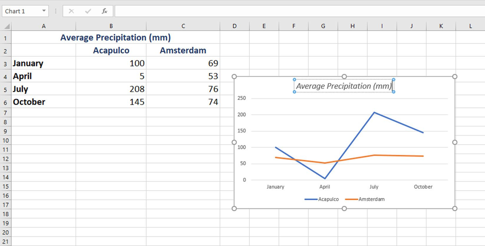 Turn Excel Spreadsheet Into Graph Spreadshee Turn Excel Spreadsheet Into Graph Turn