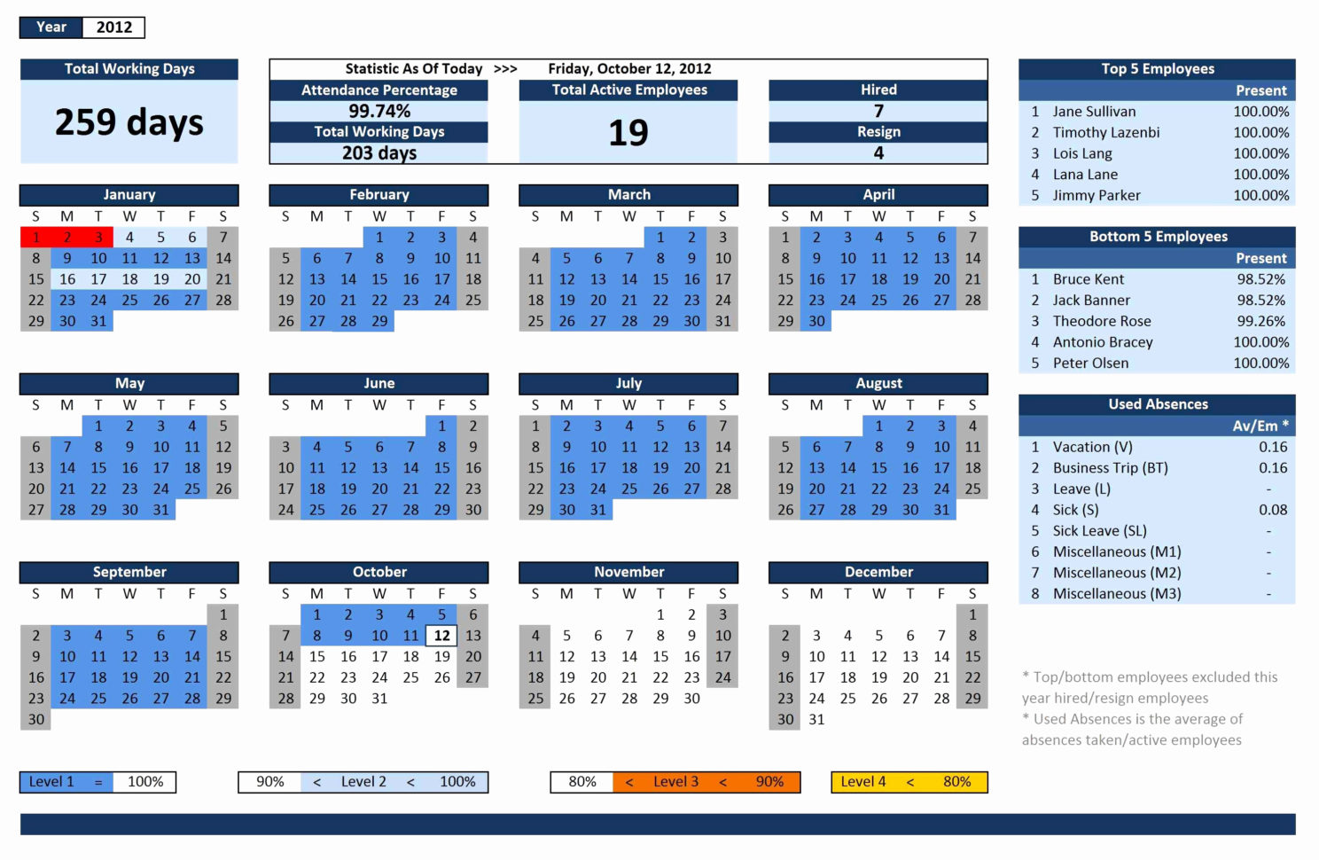Unlock Excel Spreadsheet Online Regarding 50 Fresh