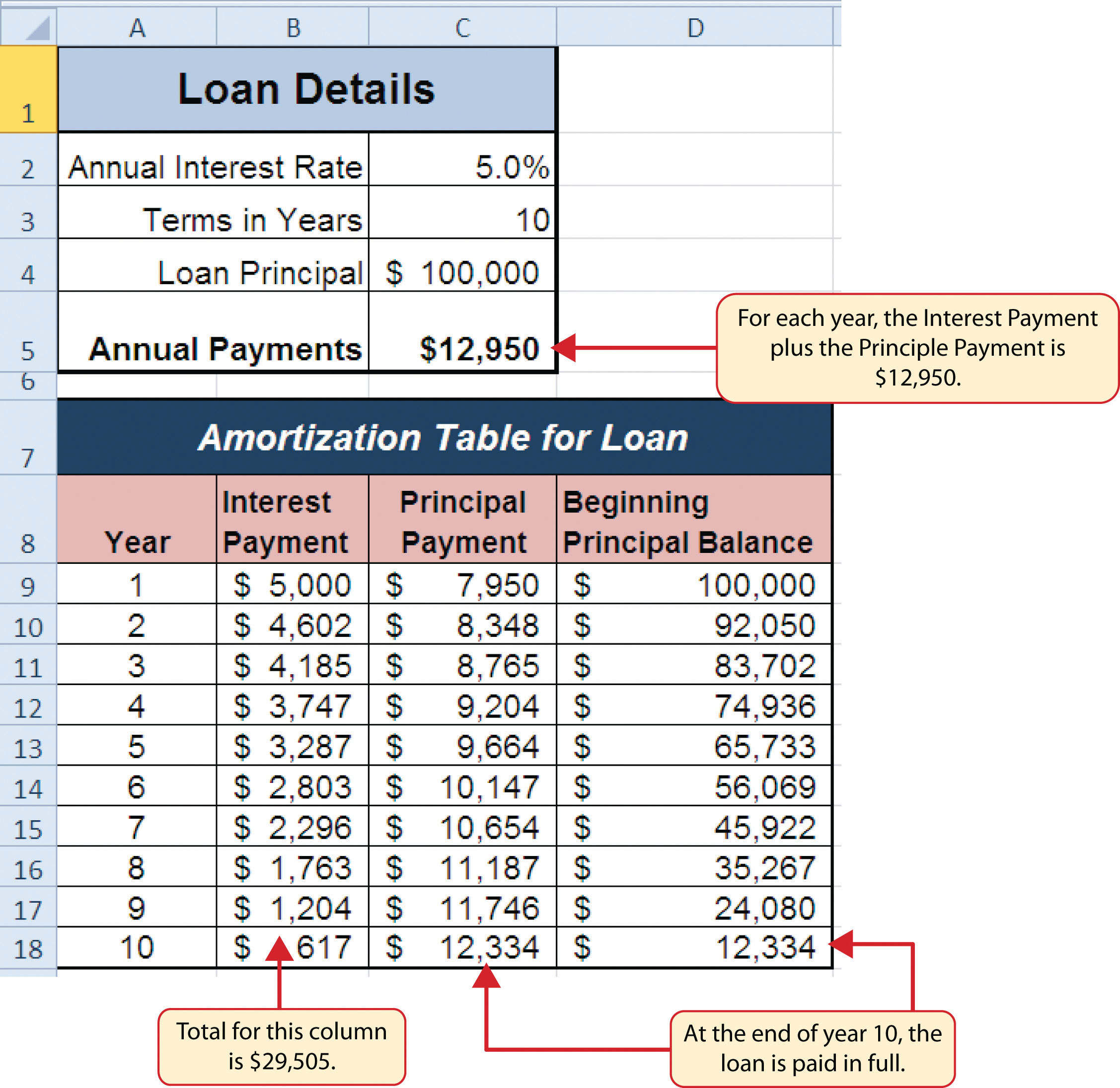 Vacation Rental Investment Spreadsheet Spreadshee
