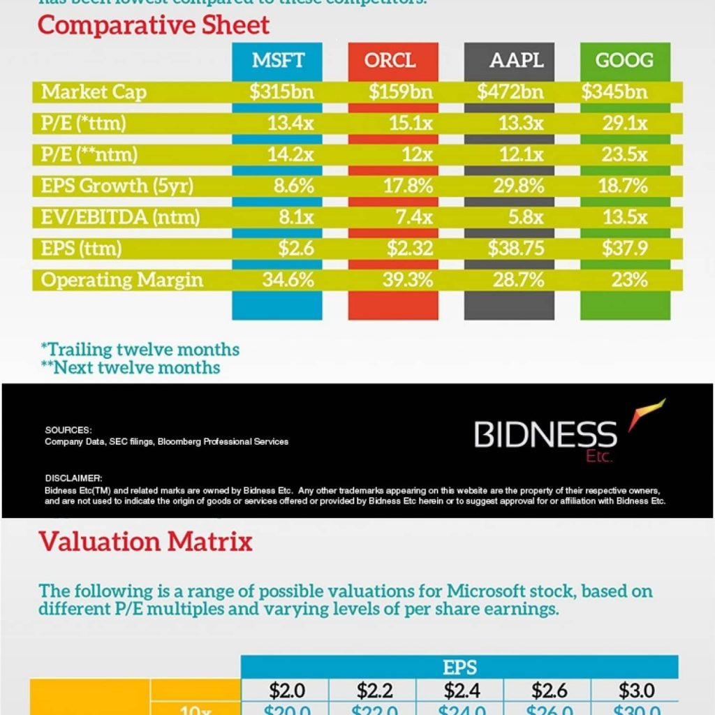 Valuation Spreadsheet Mckinsey Spreadshee Valuation