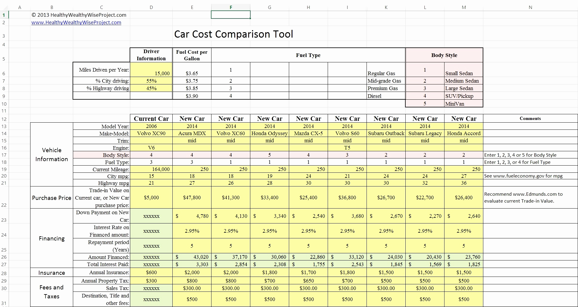 Vehicle Fleet Management Spreadsheet For Fleetntenance