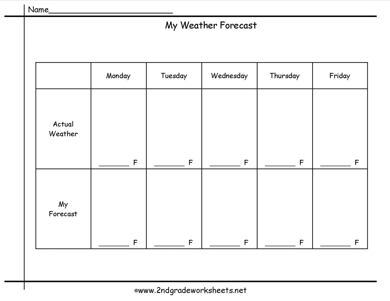 Weather Forecast Excel Spreadsheet Pertaining To Report