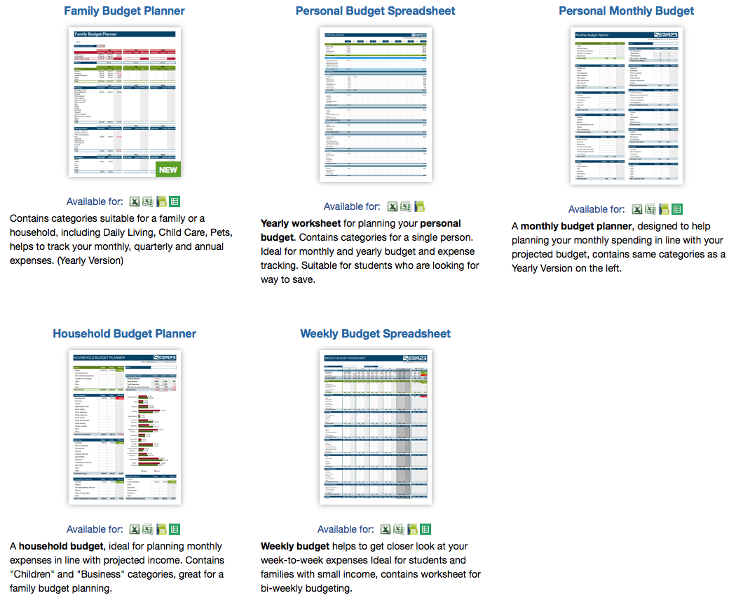 Weekly Budget Spreadsheet Pertaining To 9 Useful Budget