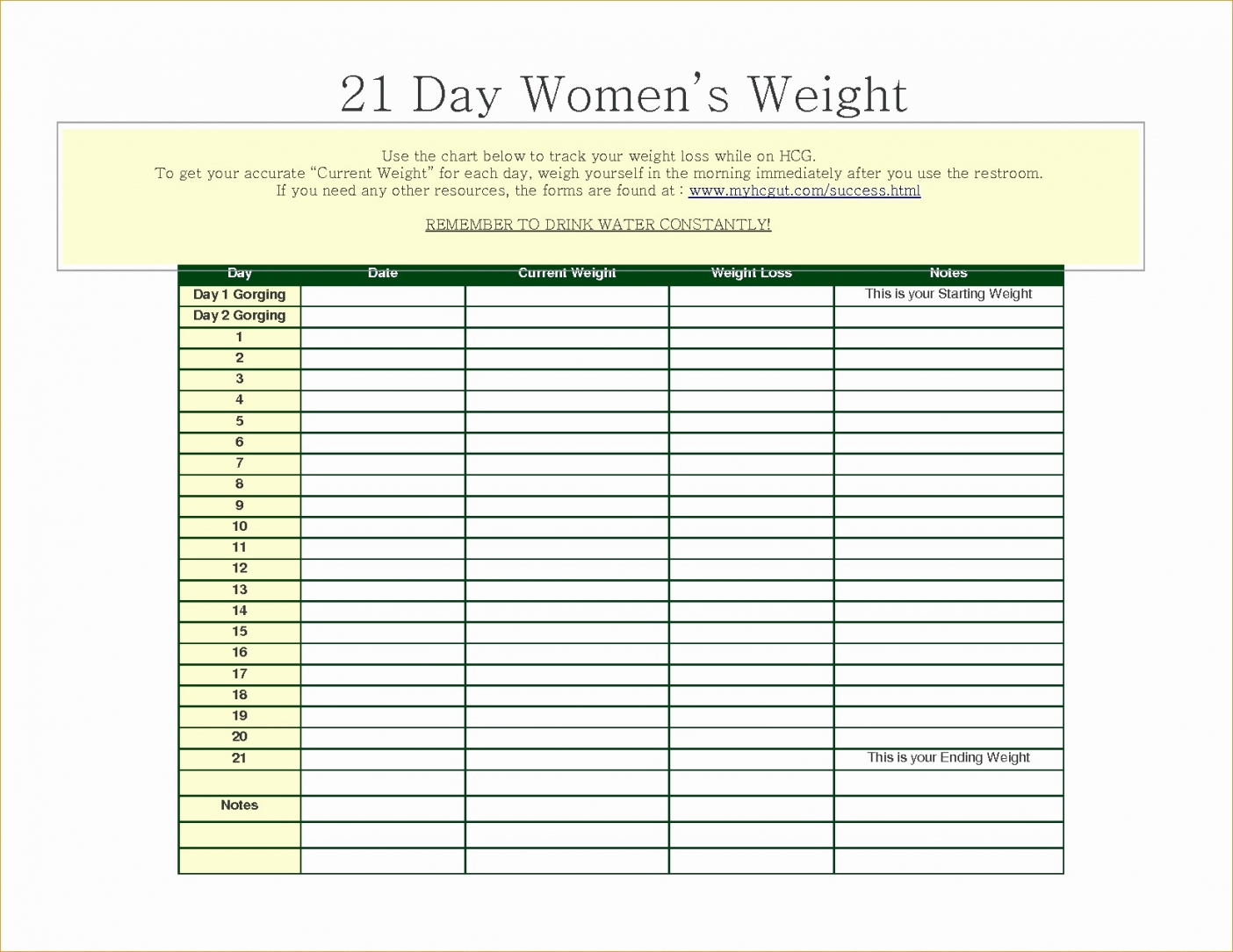 Weight Watchers Points Spreadsheet For Weight Loss