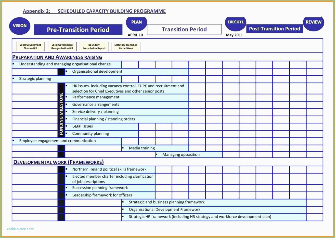 Workforce Capacity Planning Spreadsheet Spreadsheet