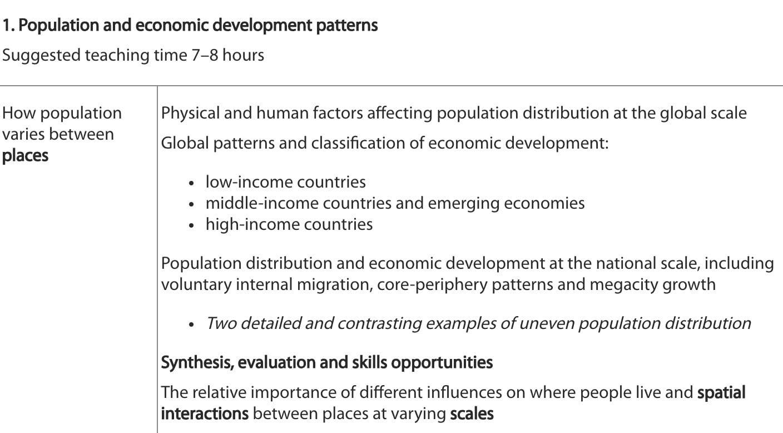 1 Population And Economic Development Patterns The