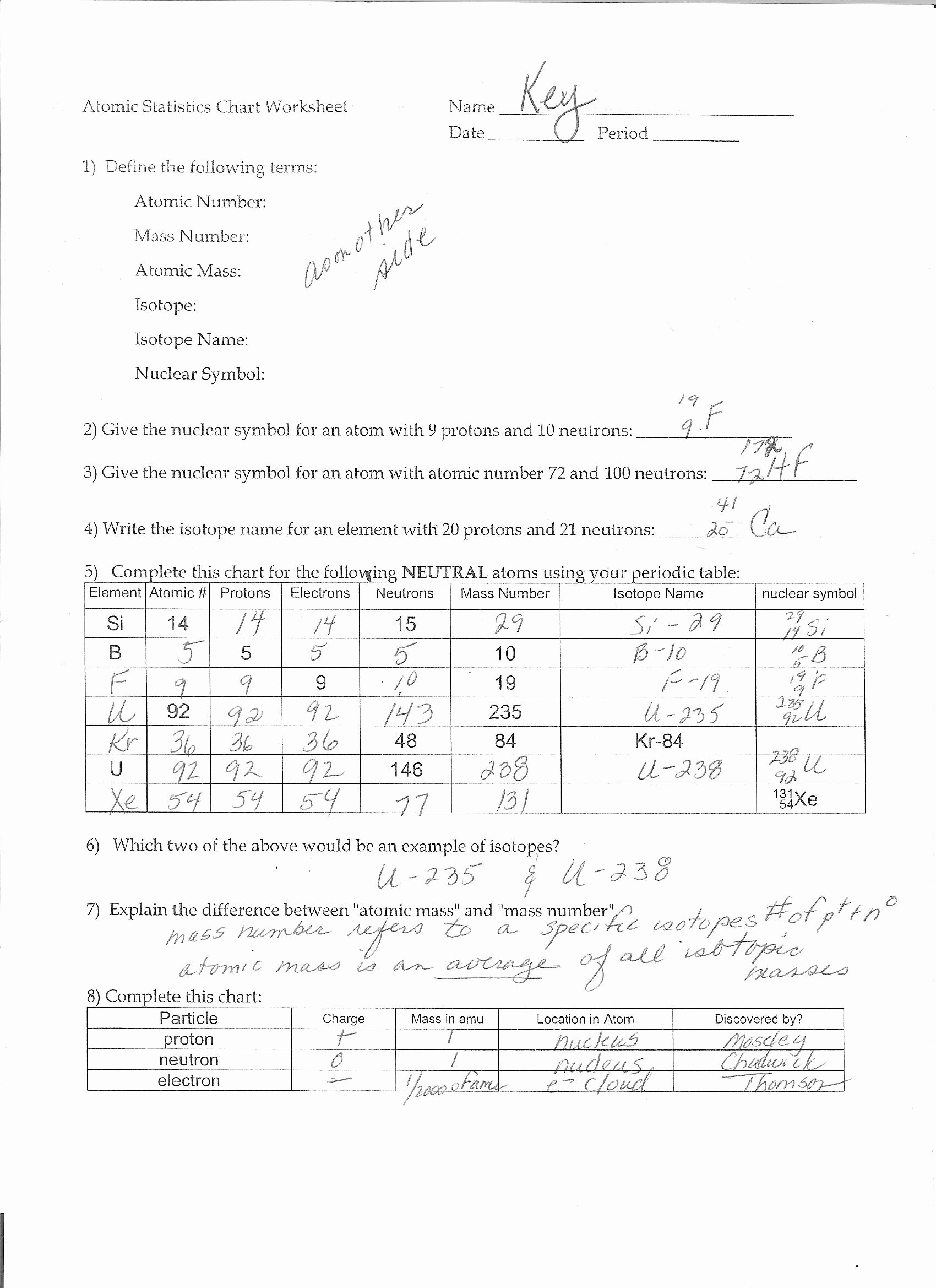 12 Proton Neutron Electron Worksheet Proposal Resume