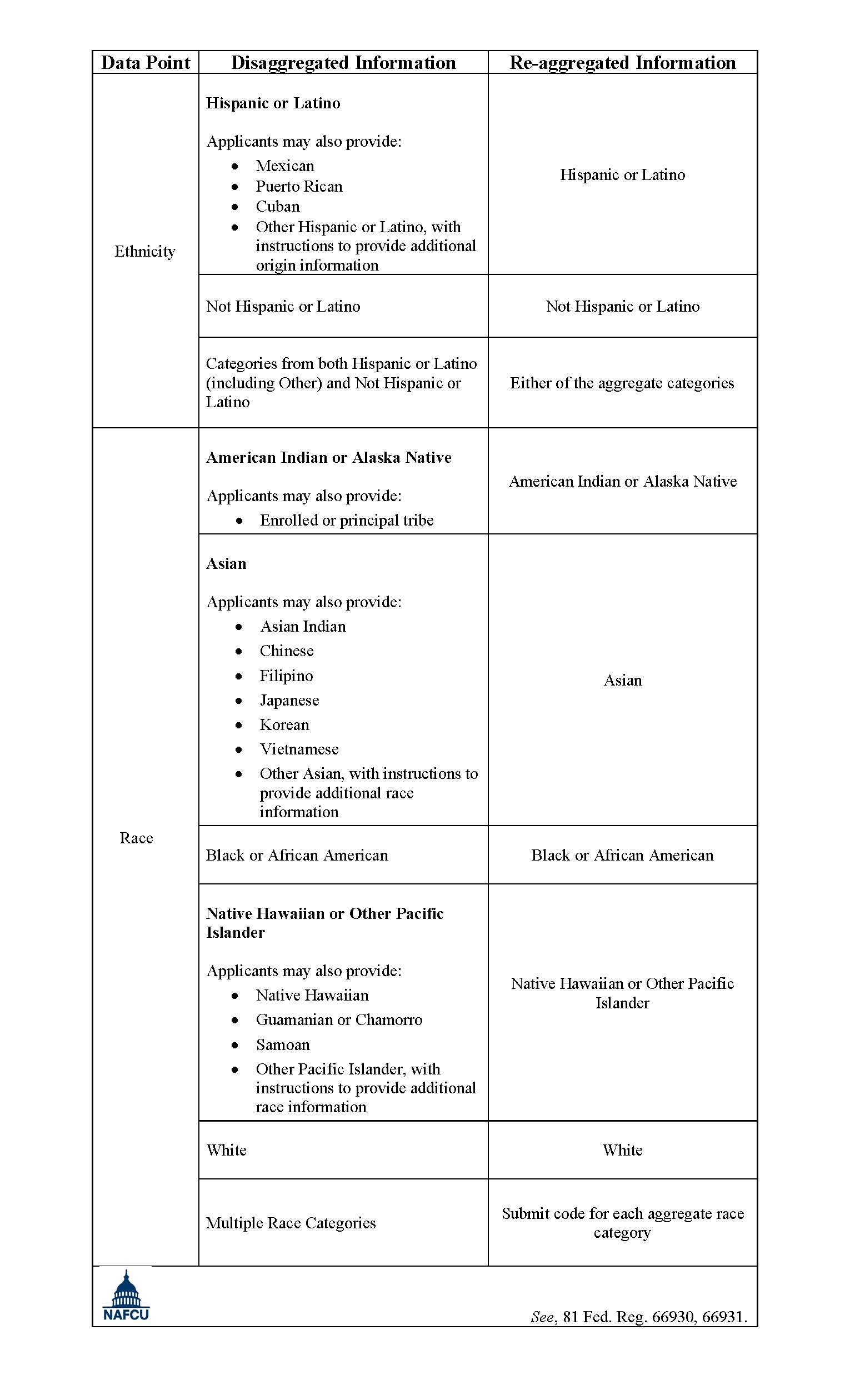 Hmda Data Collection Worksheet Yooob