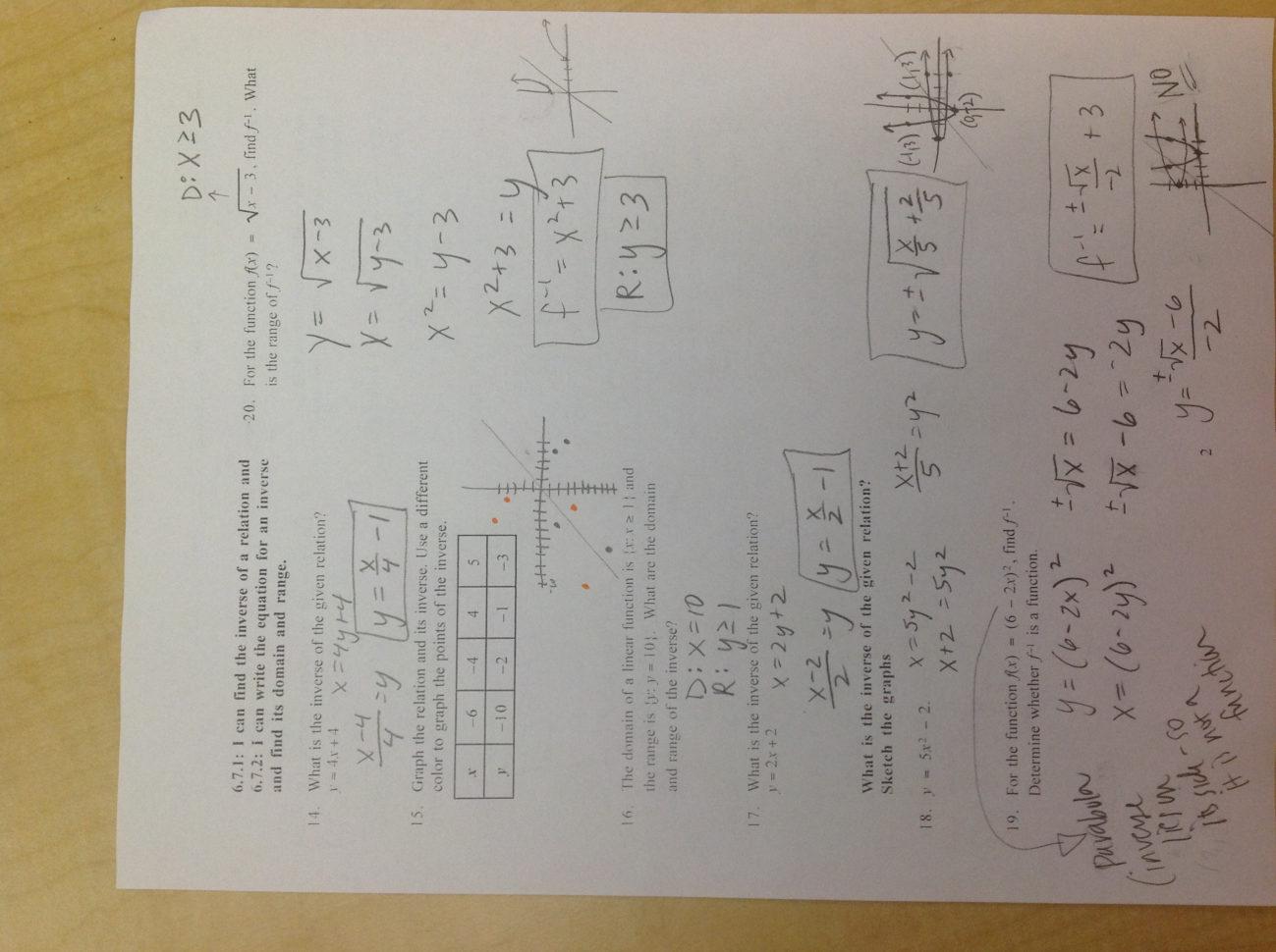 Algebra 2 Mrs Cousineau S Classes