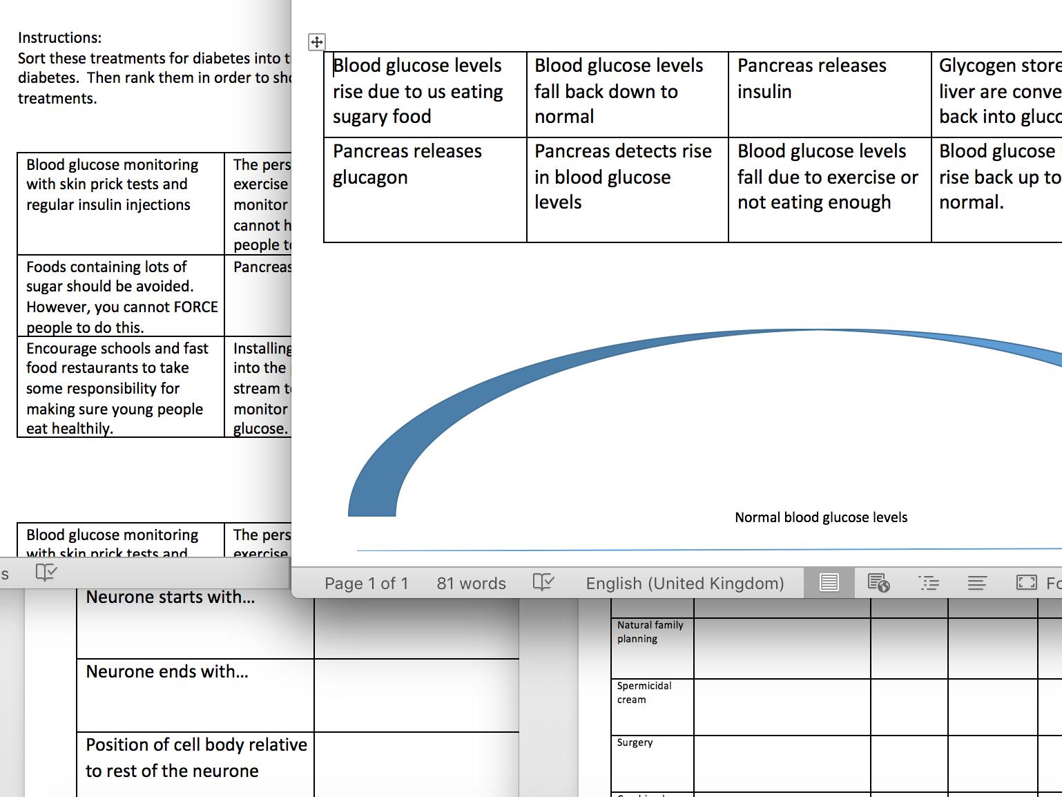 Aqa Biology B5 Blood Glucose Negative Feedback Worksheet