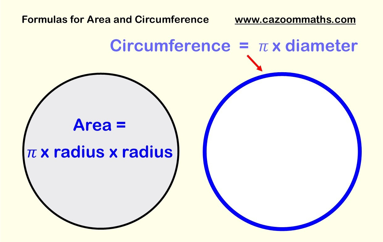 Area And Circumference Of A Circle Worksheet Circles