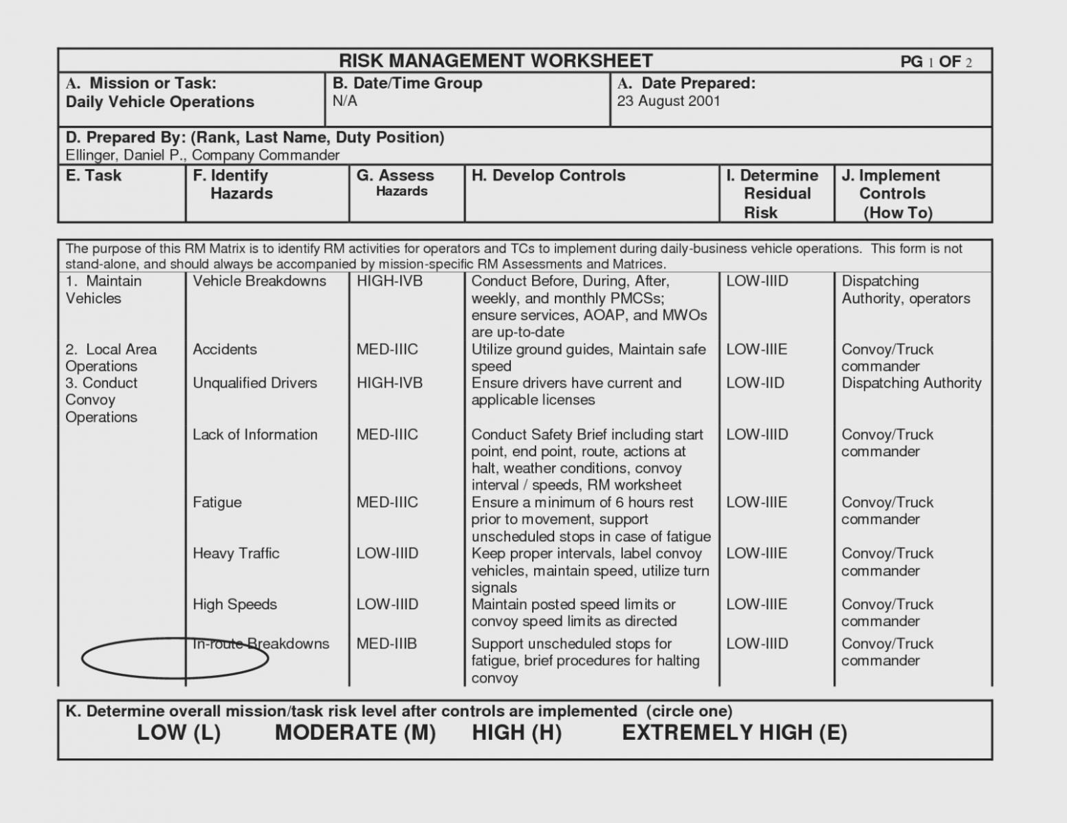 Army Risk Management Worksheet 14 Myscres Army Risk