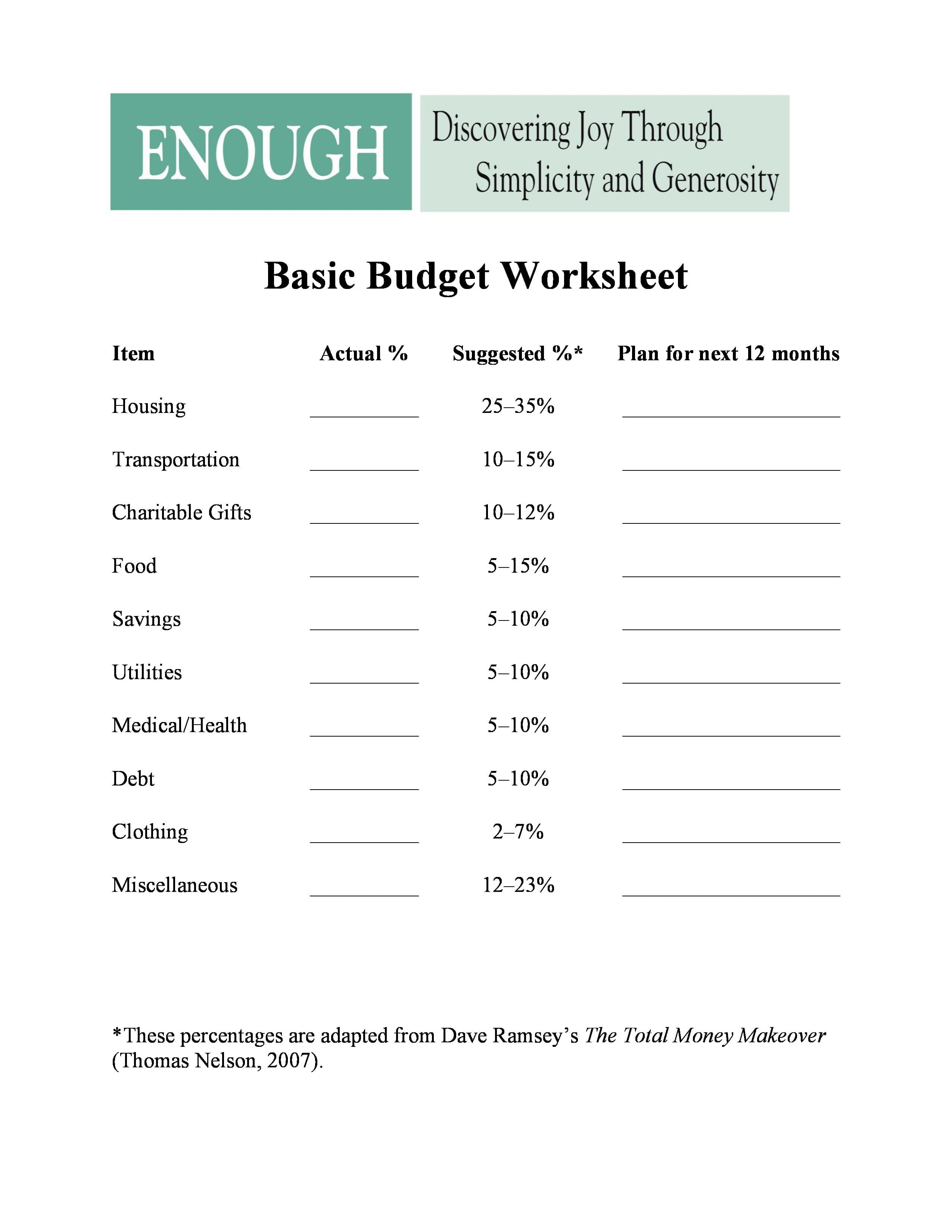 Basic Budget Worksheet Trinity United Methodist Church