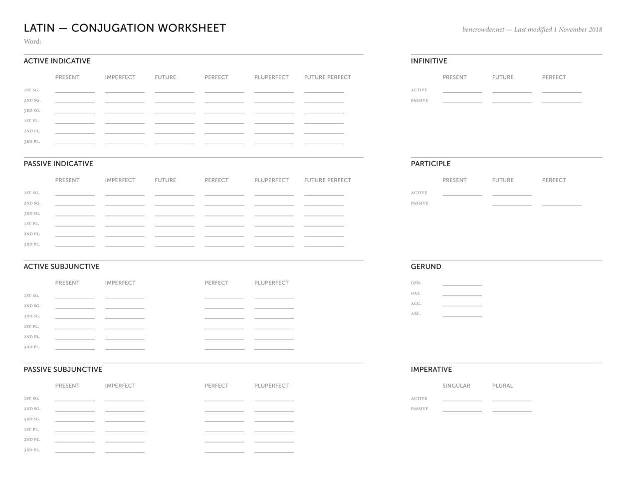 Blank Spanish Verb Conjugation Chart Bedowntowndaytona