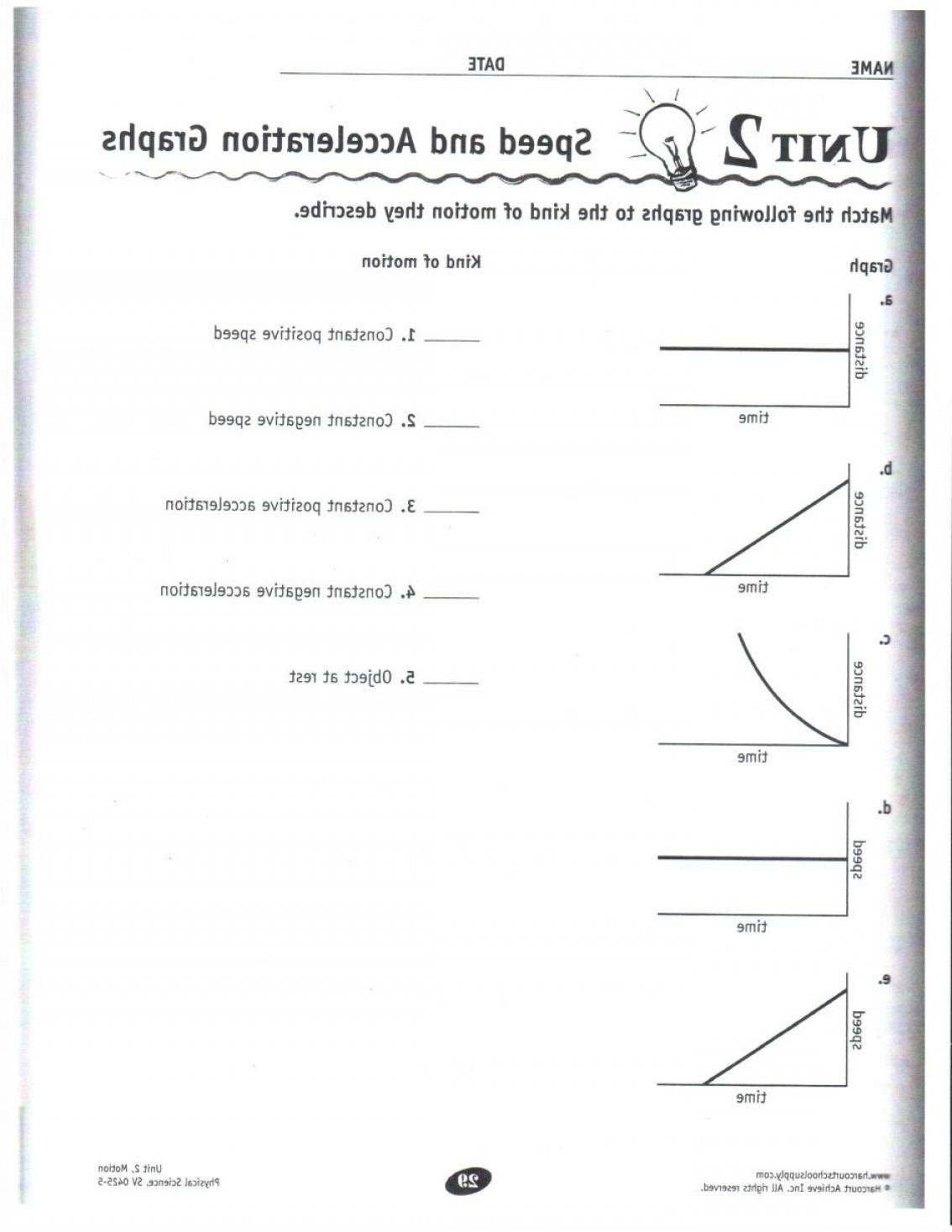 Body Diagram Net Force Worksheet Fresh Velocity Acceler On