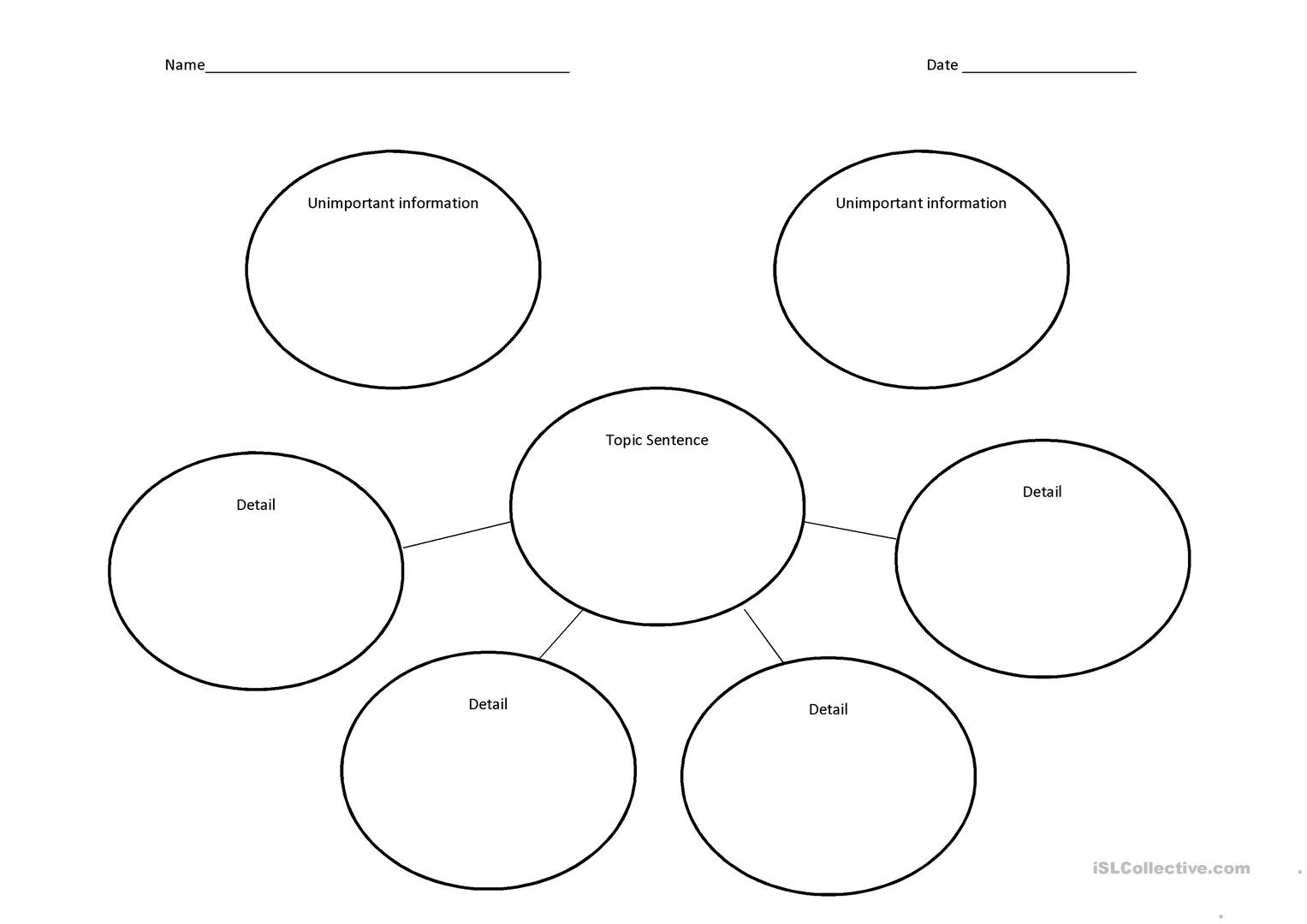 Bubble Map For Main Idea And Details English Esl