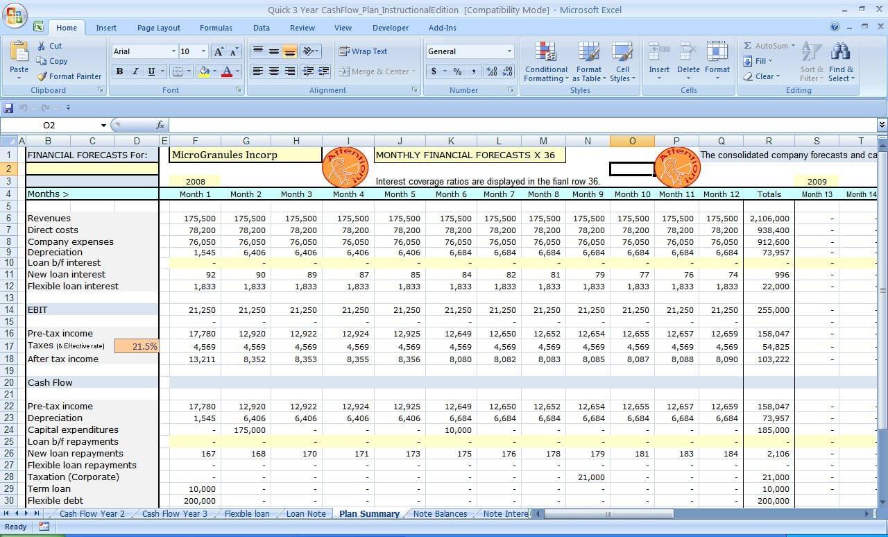 Cash Flow Budget Worksheet