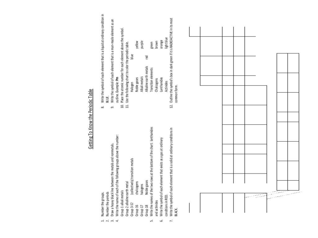 Chapter 2 The Chemistry Of Life Worksheet Answers Along
