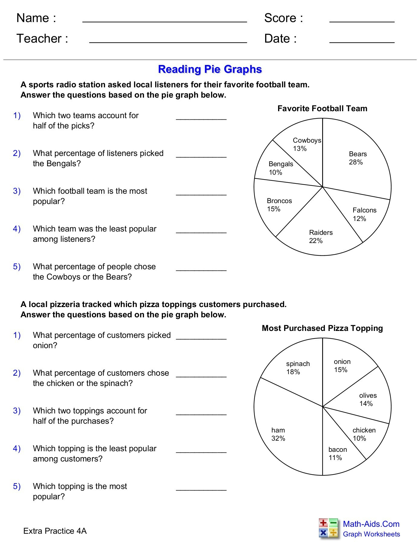 Circle Graph Worksheets