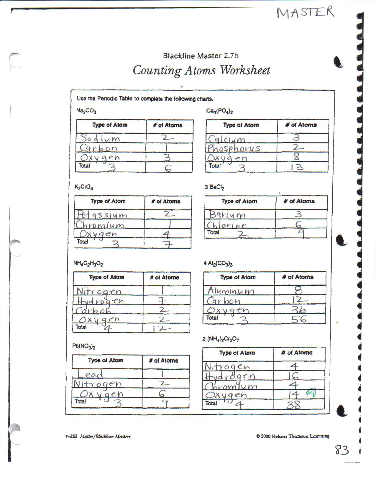 Counting Atoms Worksheet Answers Db Excel
