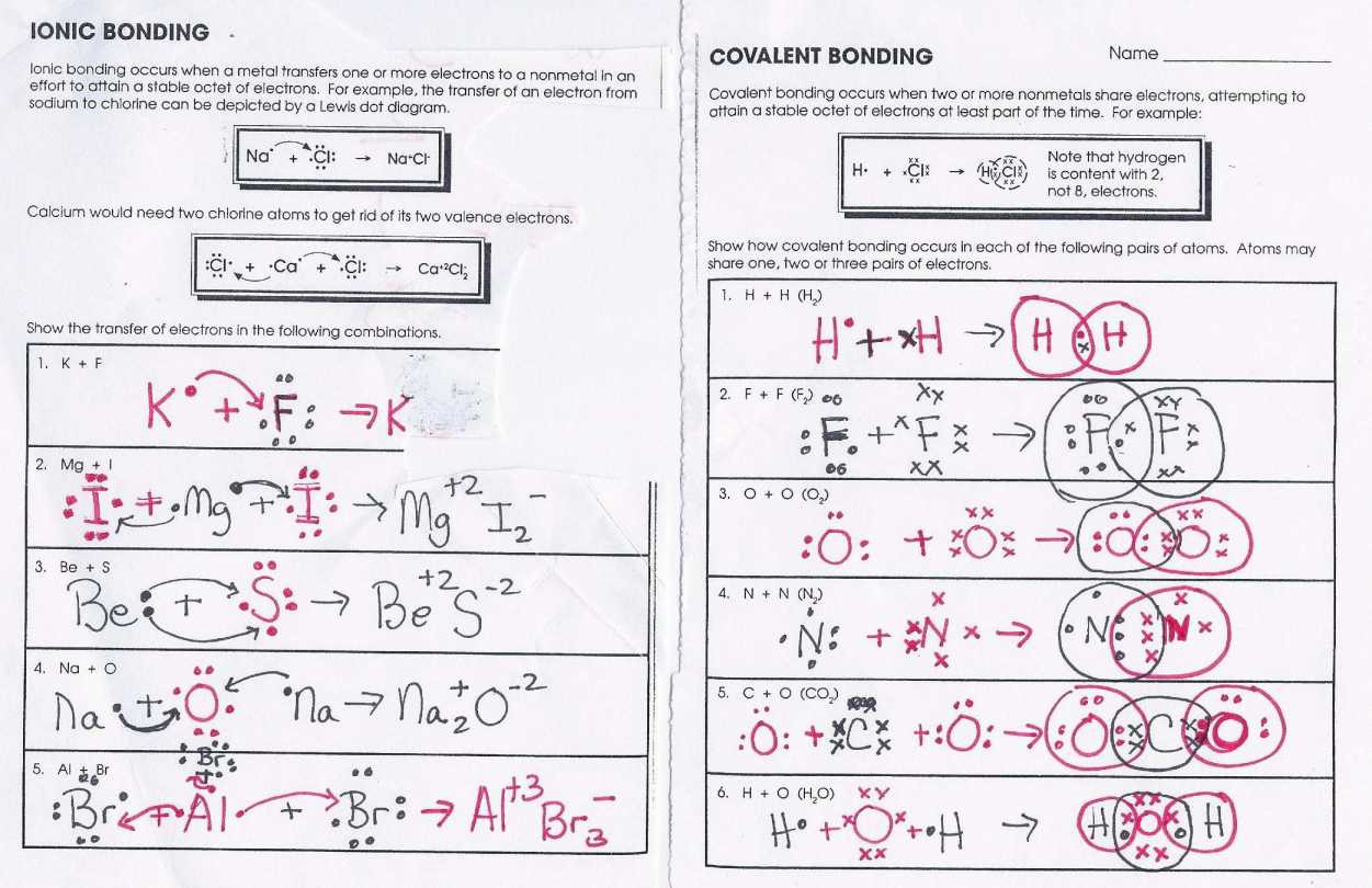 Covalent Bonding Worksheet Answers Soccerphysicsonline