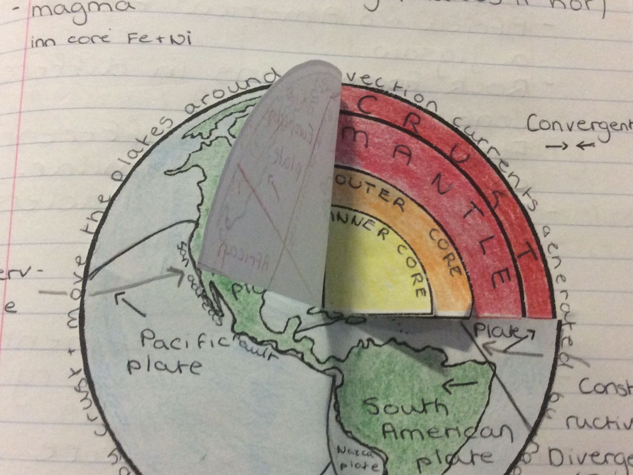 Create A Model Earth Foldable 3d Cross Section Interactive