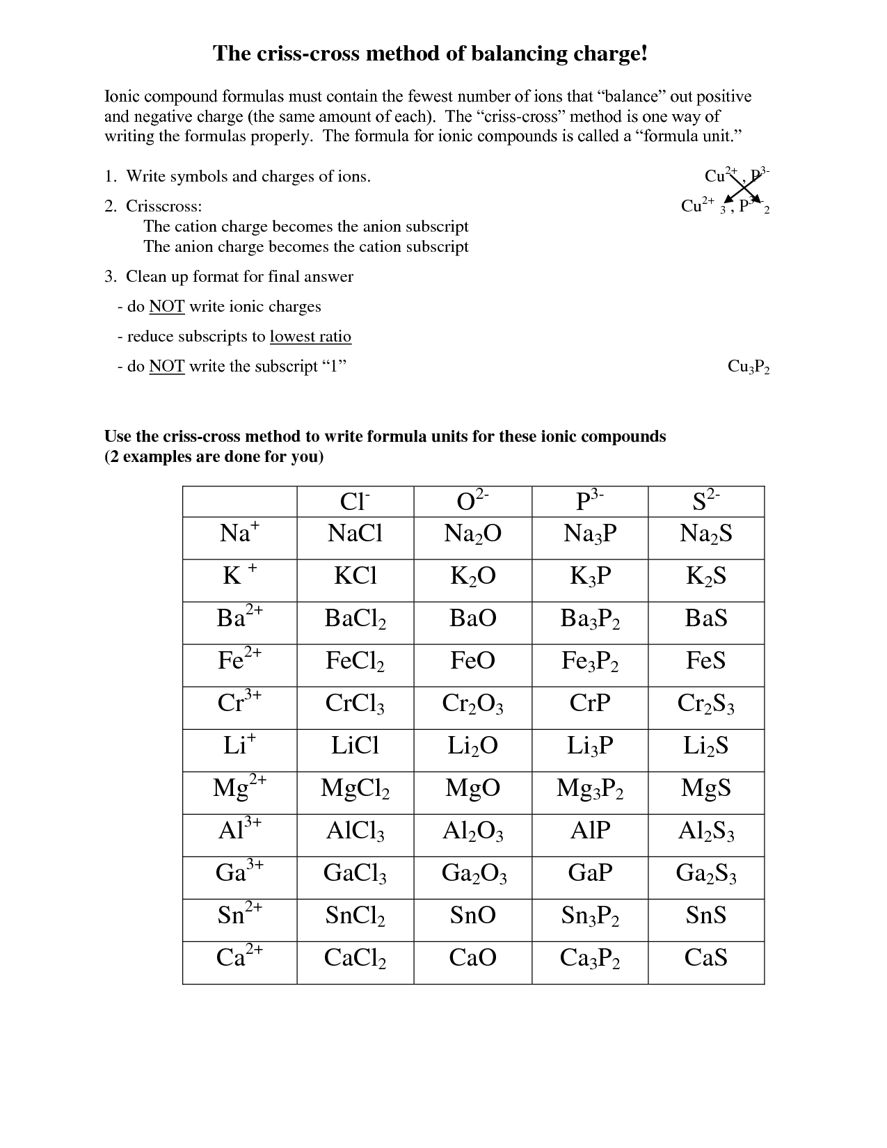 Criss Cross Method For Chemical Formulas College Paper