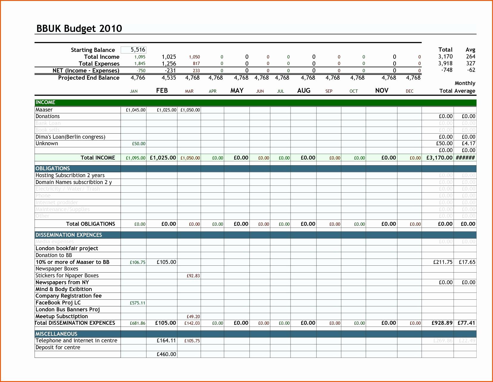 Wedding Budget Worksheet Template