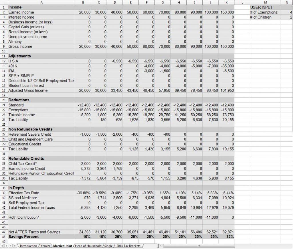 Financial Planning Worksheets Soccerphysicsonline