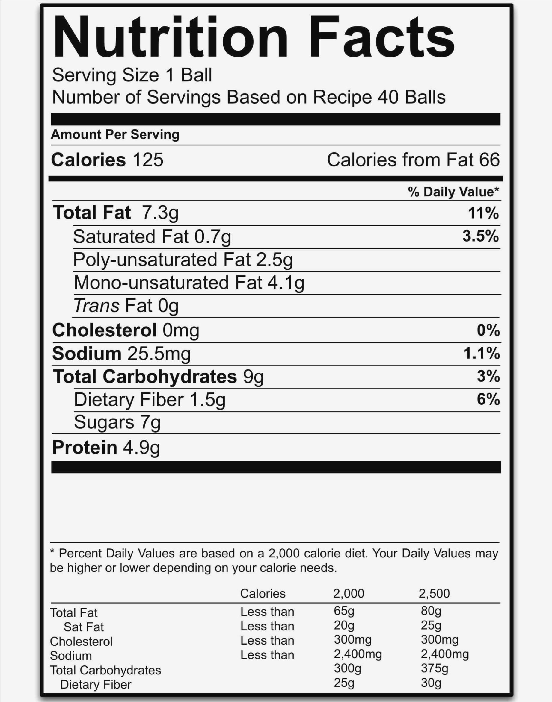 Food Labeling Revision Of The Nutrition And