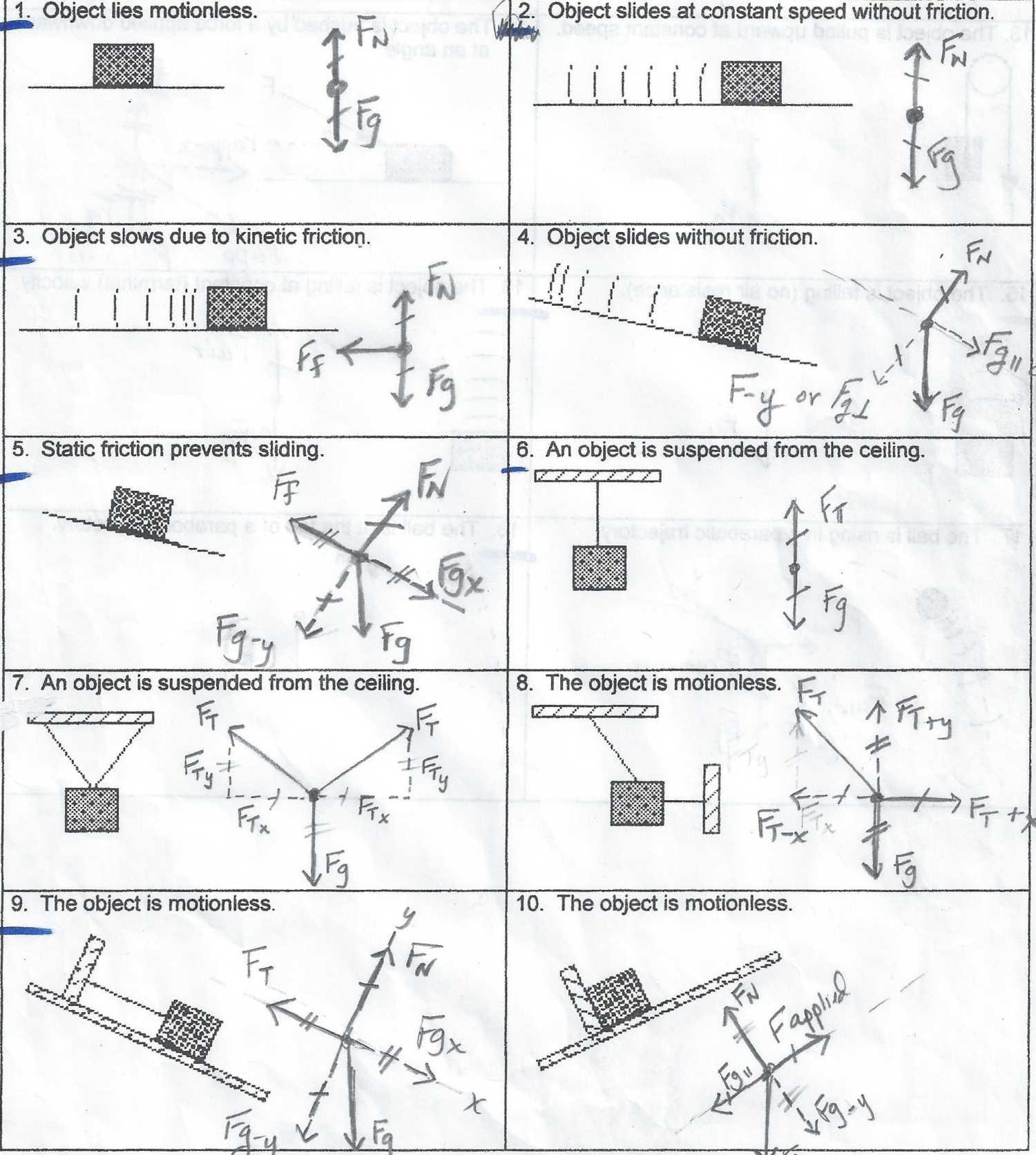 Free Body Diagram Worksheet Wiring Diagram