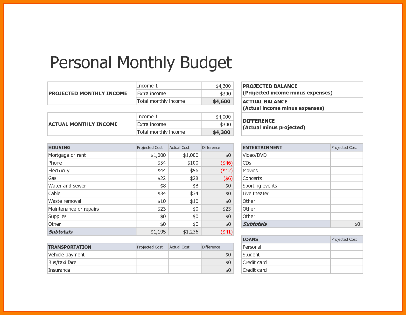 Free Printable Budget Worksheets For College Students New
