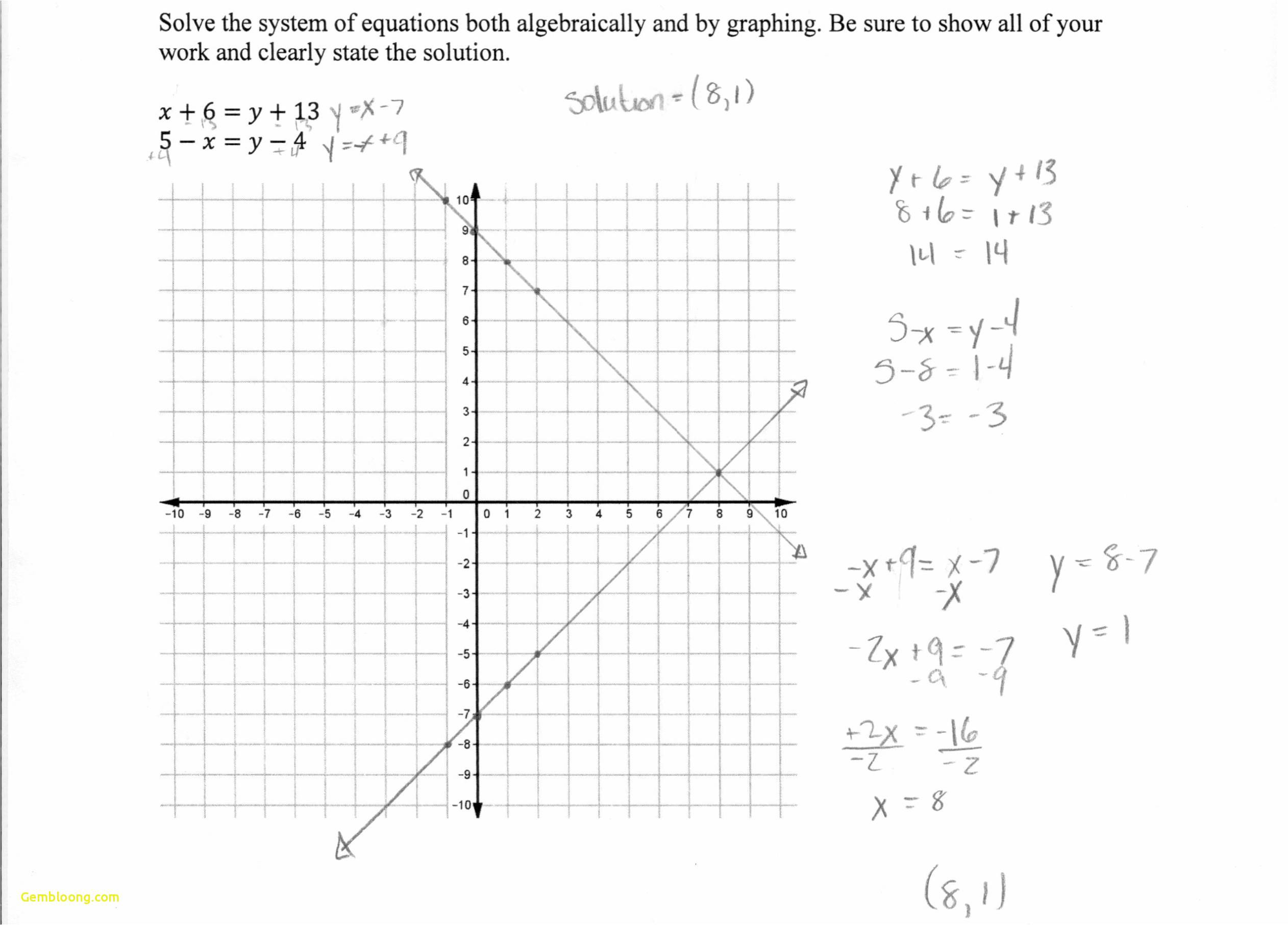 Graphing Inequalities On A Number Line Worksheet
