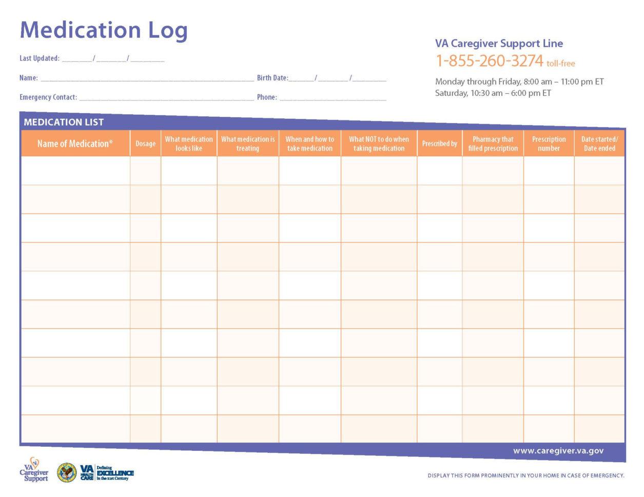 Hospital Management Nabh Medication Management Worksheet