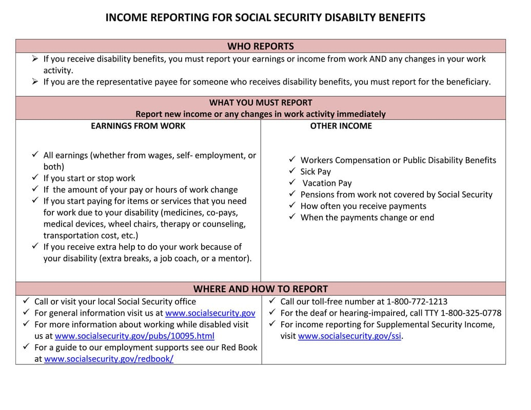 Social Security Disability Benefits Worksheet