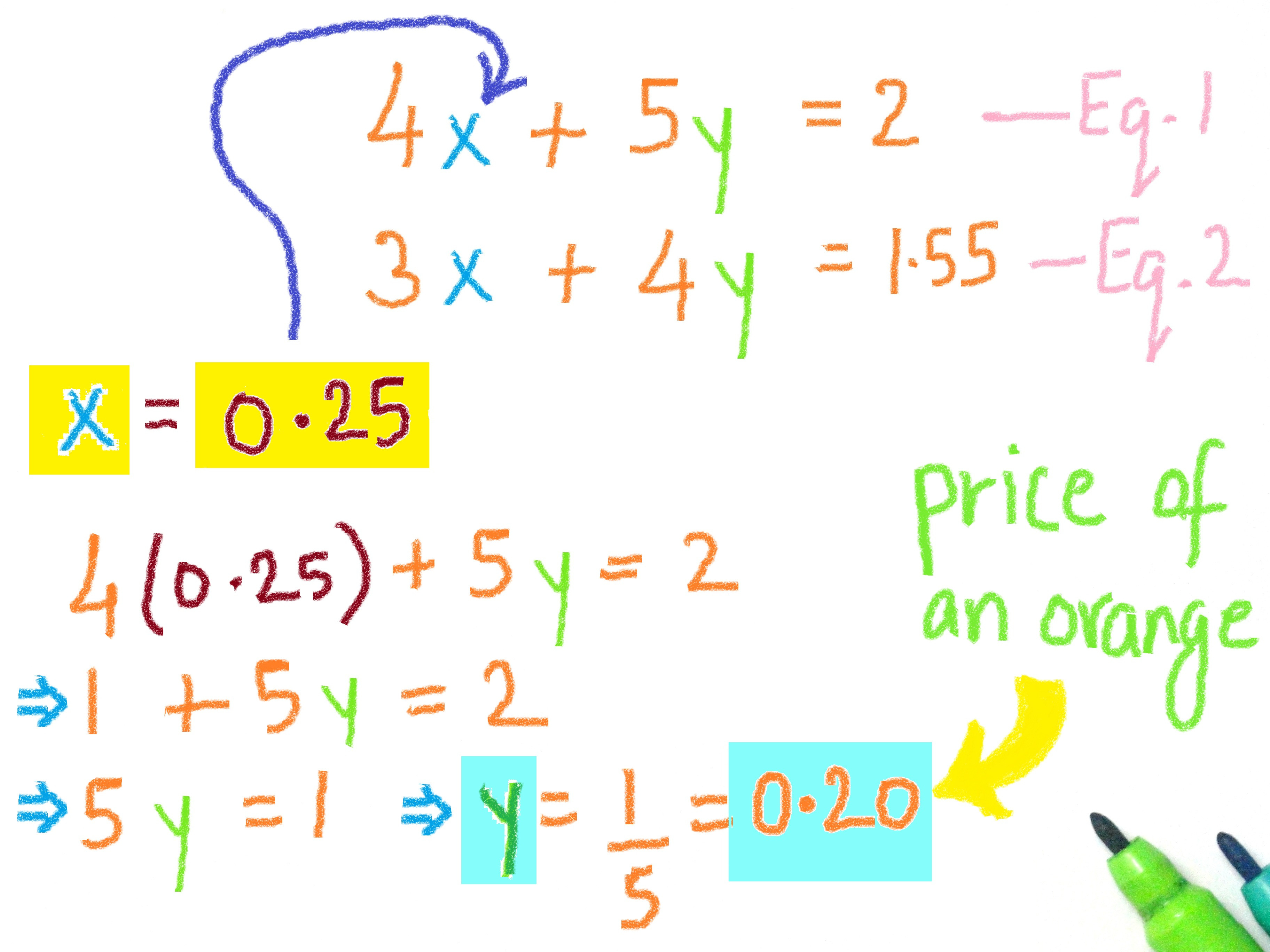 How To Solve A System Of Two Linear Equations 7 Steps