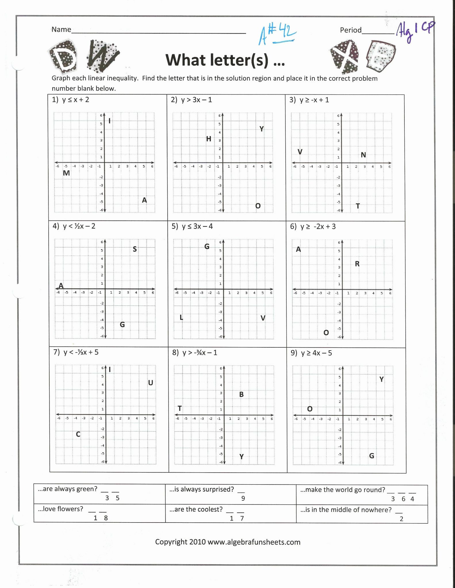 Linear Inequalities Worksheet