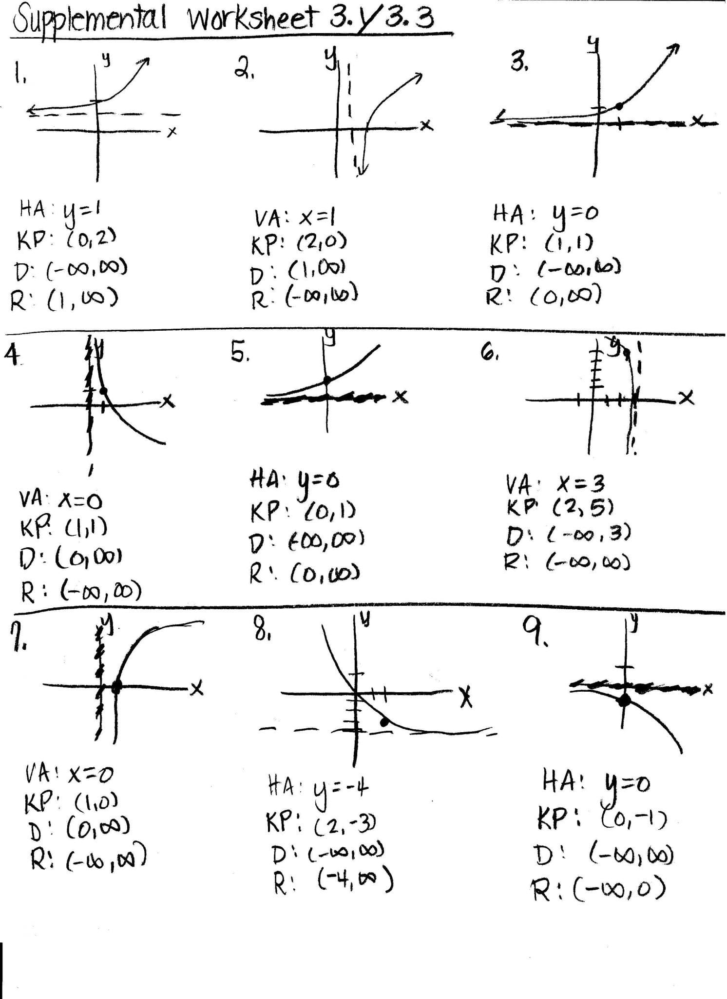 Logarithmic Equations Worksheet With Answers