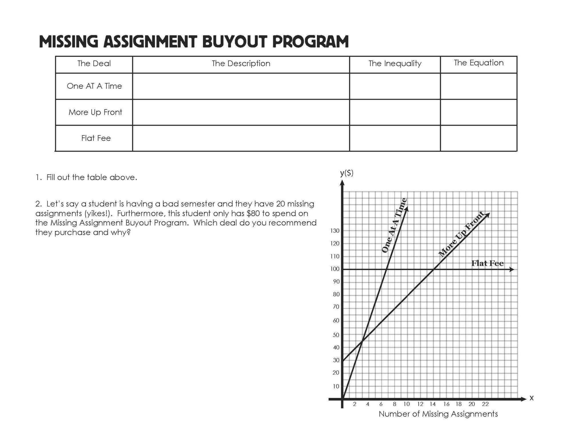 Mean Median Mode Range Worksheets Worksheet Idea