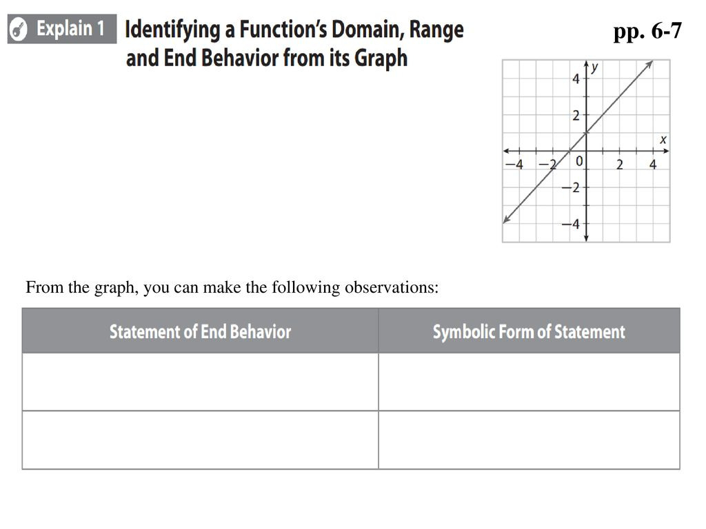 Domain Range And End Behavior Worksheet