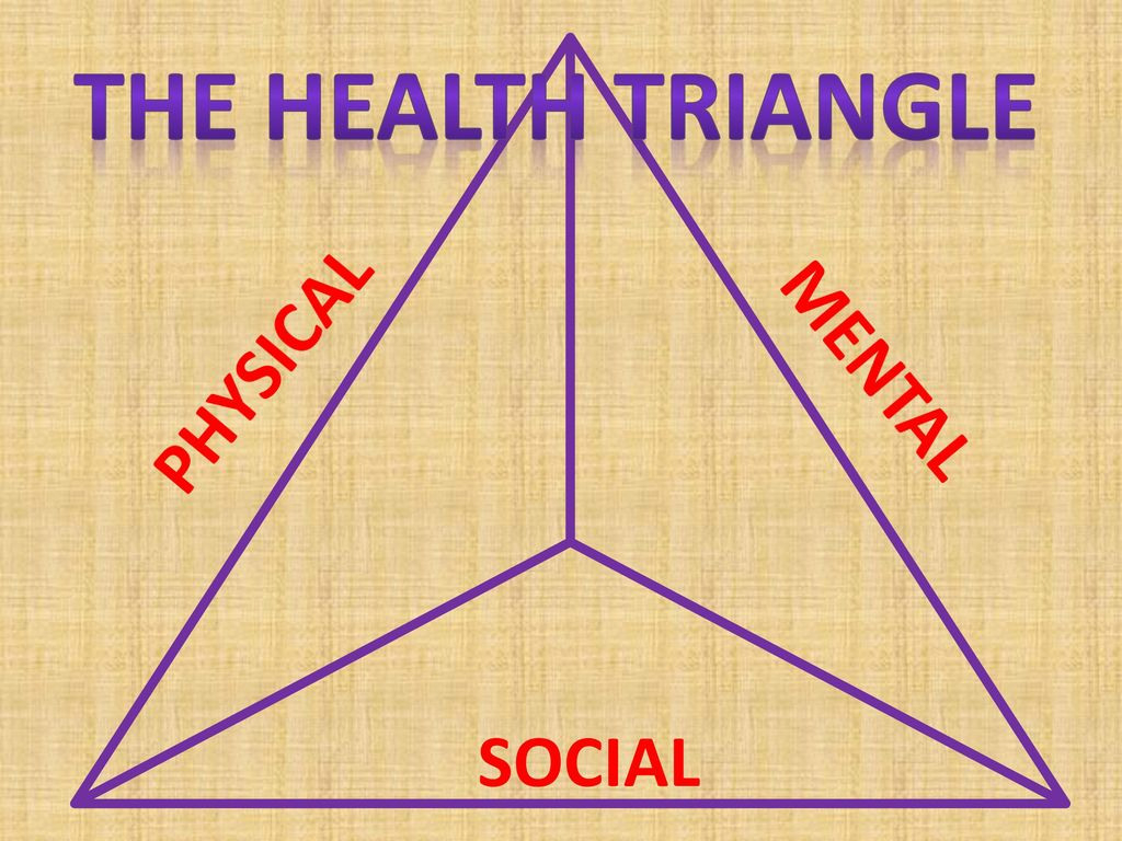 Health Triangle Worksheet