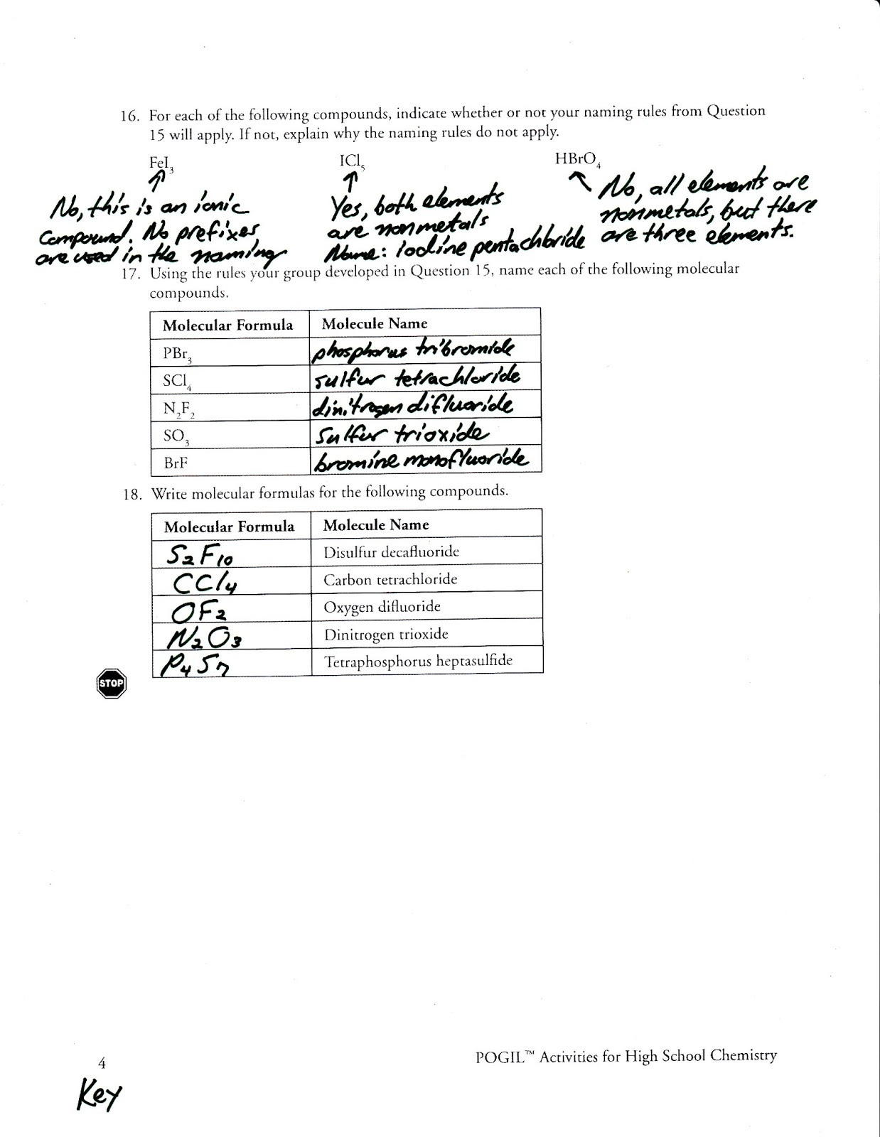 Naming Molecular Compounds Worksheets Answers
