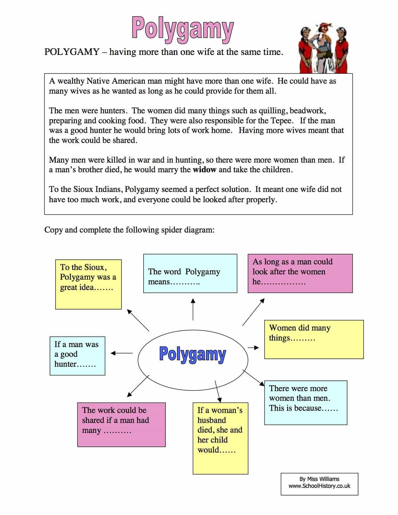 Spidergram Worksheet Elizabeth