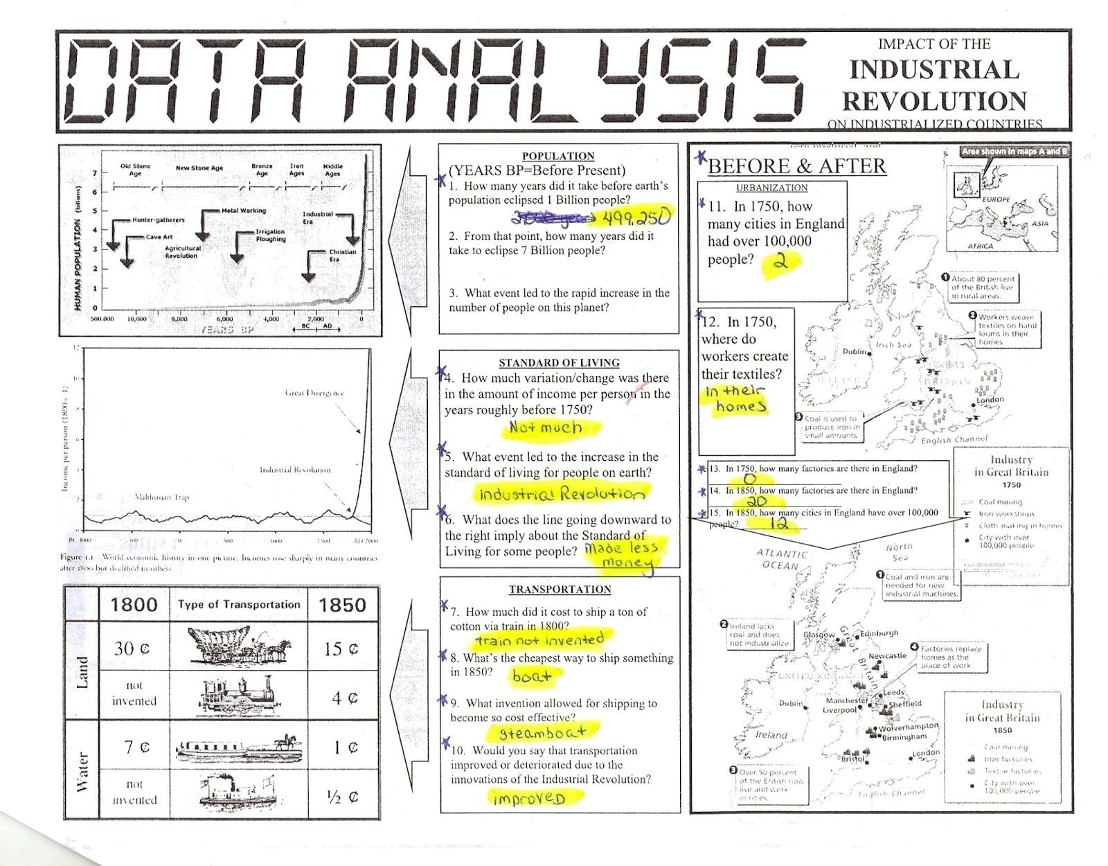 Nystrom World History Atlas Worksheets Answers Best Ideas