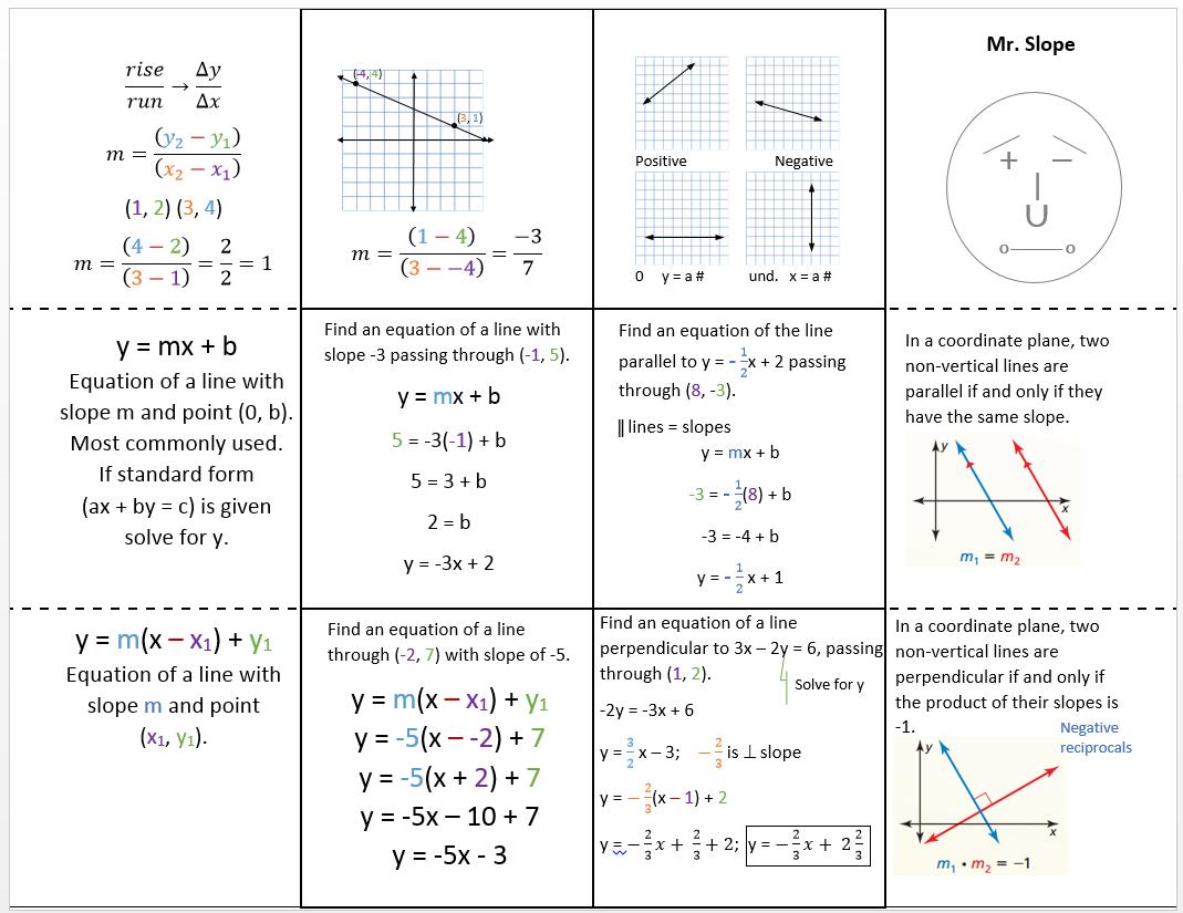 Perpendicular Lines Worksheet Geometry Concepts
