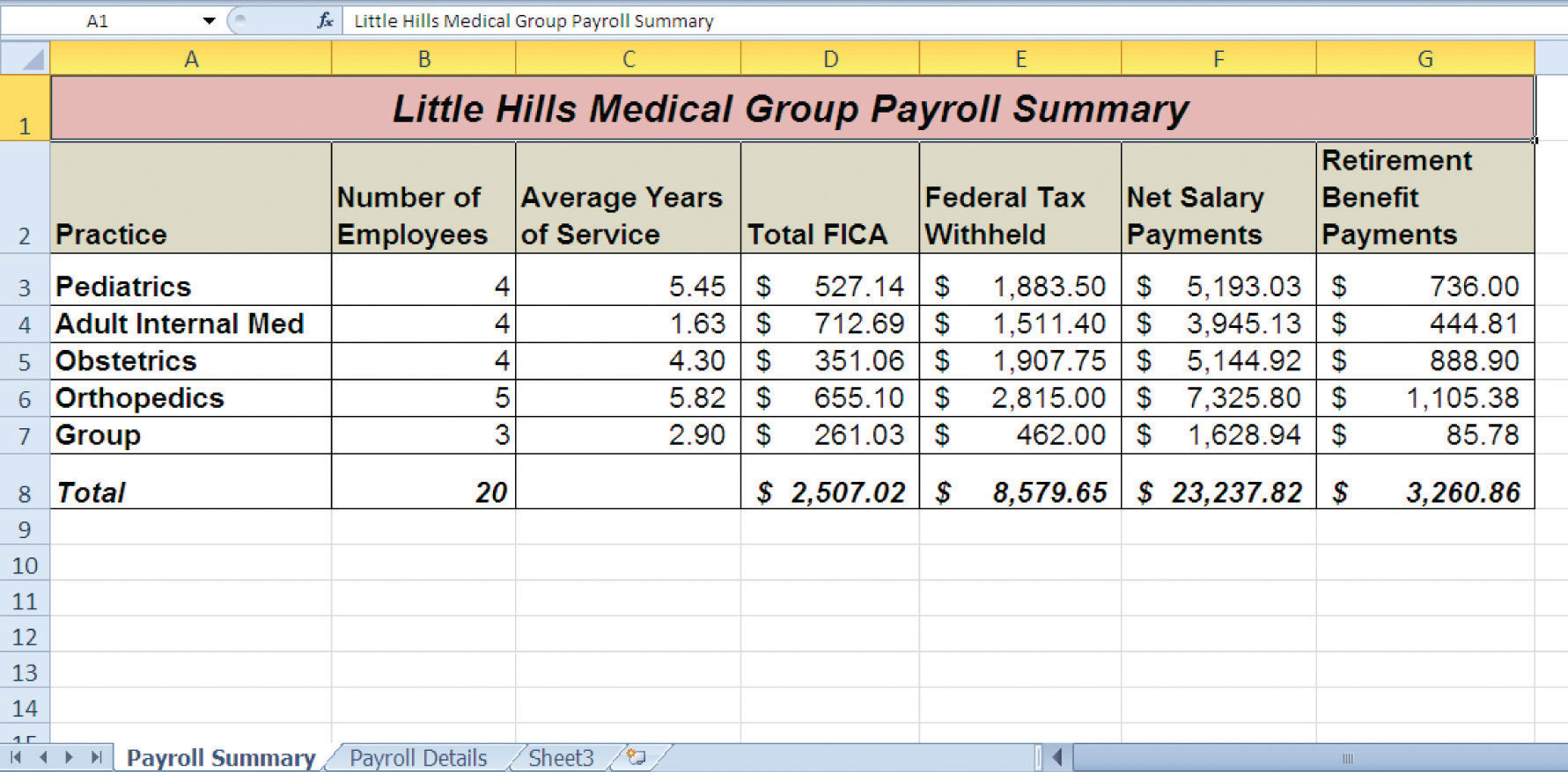 Payroll Excel Spreadsheet How To Create An Excel