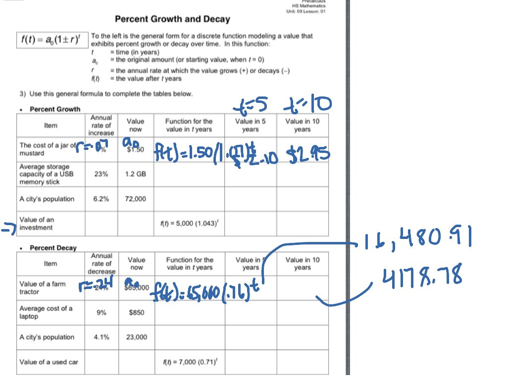 Percent Growth And Decay 96 Math Precalc Showme