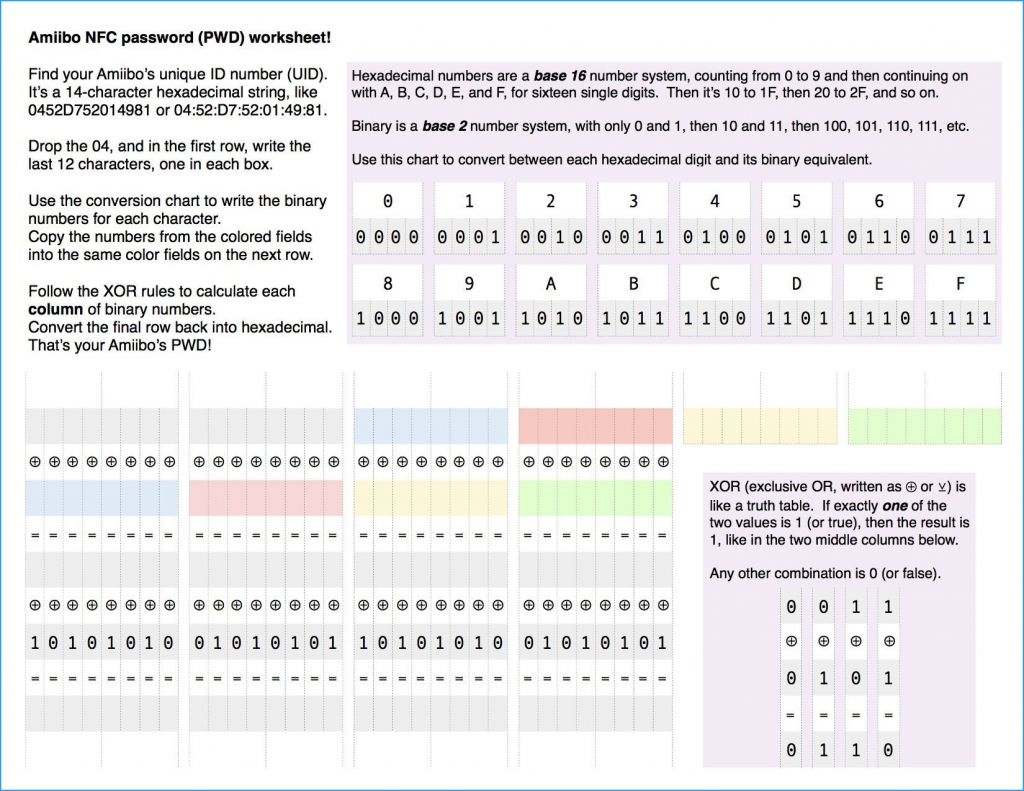 Periodic Table Ks3 Unique Two Y Frequency Table Worksheet
